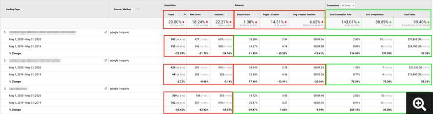 GA-Organic-Traffic-Landing-Page-Metrics-A
