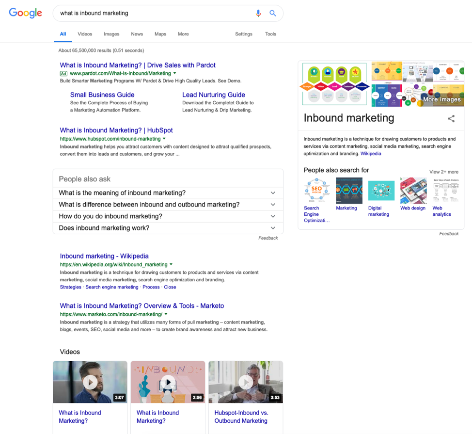Google SERP Layout