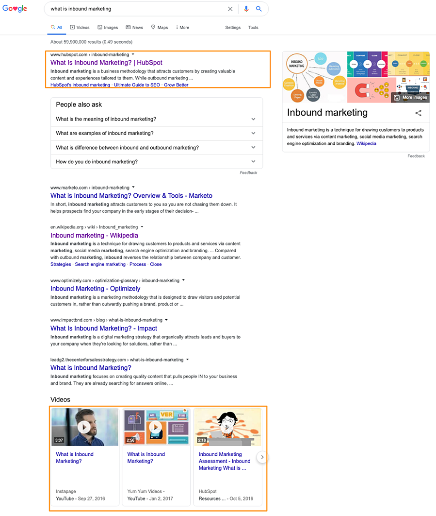 Inbound Marketing SERP Example