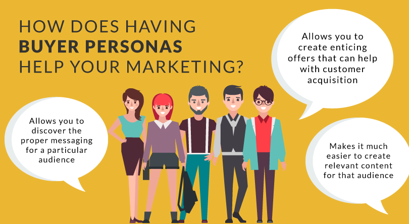 Pic-buyer-personas-help-your-marketing
