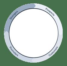 flywheel outer ring