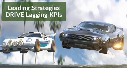 Leading Strategies Drive Lagging KPIs